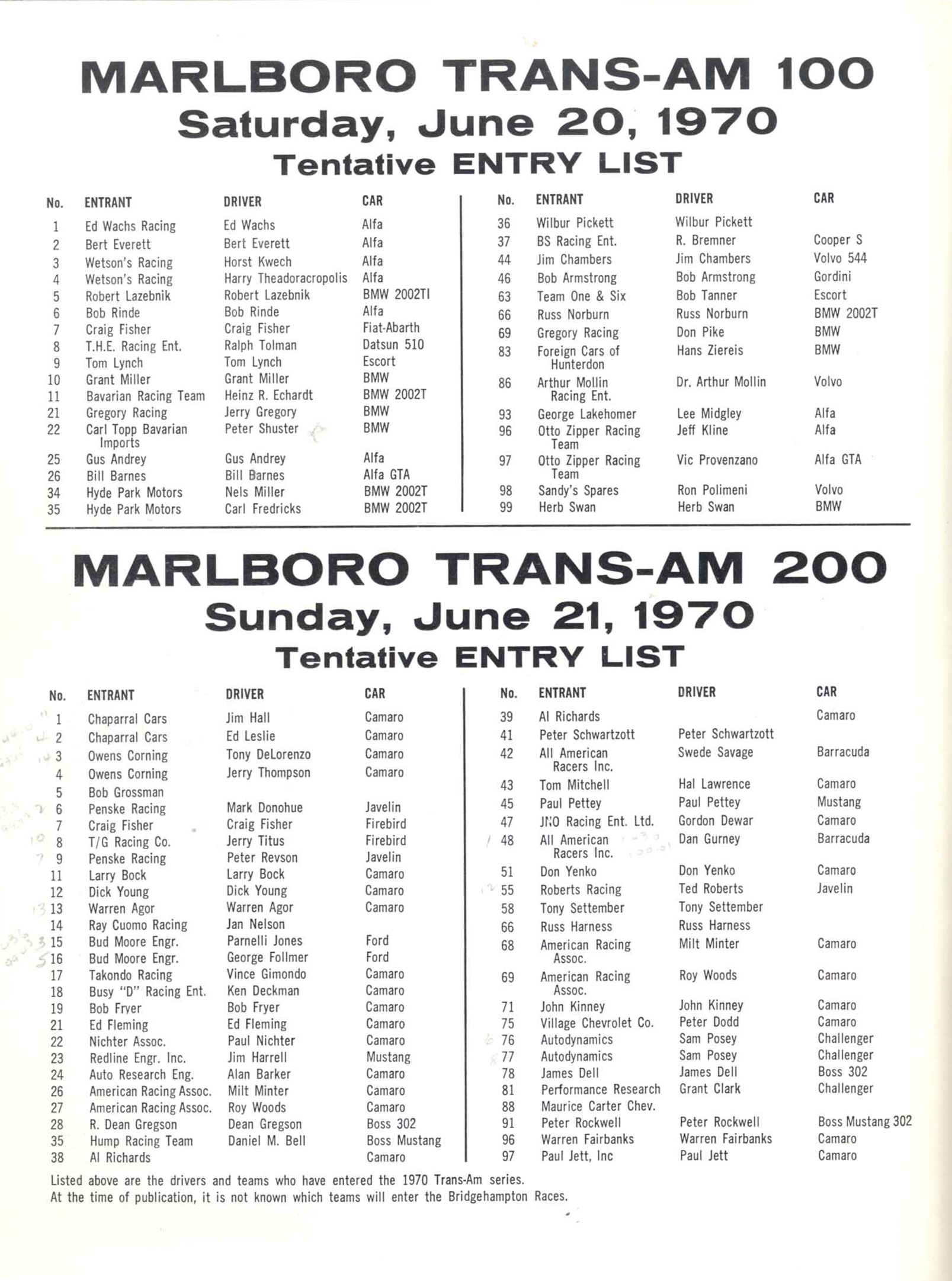 1970 Marlboro Trans-Am Entry List